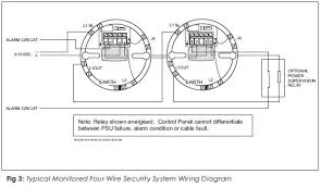smoke detector wiring diagram & the smoke detector alarm can be how to wire a smoke detector to an alarm control panel at Fire Detector Wiring Diagram