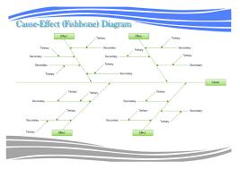 ishikawa diagram cause and effect diagram ishikawa diagram  alt