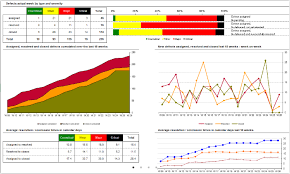 Excel Dashboard Excel Dashboards Masterclass Excelchamp
