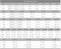 Reebok Jersey Size Chart Nfl Jersey Sizes