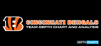 Joe Mixon Depth Chart 2019 2020 Cincinnati Bengals Depth Chart Live