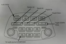 2005 vtx 1800 wiring diagram,wiring download free printable wiring Honda Metropolitan Wiring Diagram honda vtx 1800 c wiring diagram wiring diagrams and schematics honda metropolitan scooter wiring diagram