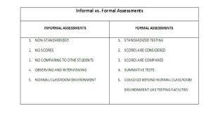 Formal Assessment Formal Vs Informal Is Assessment The Answer Jazreysaldua 4