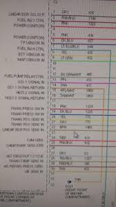 pontiac sunfire questions i have a 96 pontiac sunfire se mark helpful