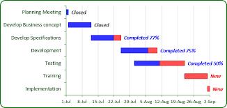Gantt Chart With Progress Microsoft Excel 2013