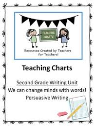 second grade persuasive essay writing curriculum lucy calkins  second grade persuasive essay writing curriculum lucy calkins inspired
