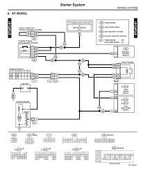 saab 97x fuse box saab automotive wiring diagrams sxuxj4qzet3ce9pkn6b 2zbccy8uc 2nmyviwksdsv4 zpsb8620c03 saab x fuse box sxuxj4qzet3ce9pkn6b 2zbccy8uc 2nmyviwksdsv4 zpsb8620c03