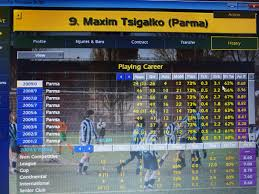 Championship Manager 01/02 on Twitter:
