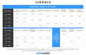 Wakesurf Size Chart Ronix Koal Technora Powerfish Wakesurf Board