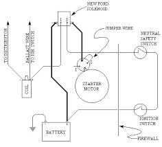 ford solenoid wiring diagram wiring diagram 1974 ford solenoid wiring diagram image about