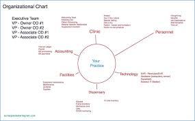 Gantt Charts Graphically Display Gantt Charts Graphically Display Then 34 Fresh Graph Chart
