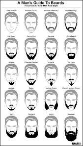 How To Grow A Beard Top Beardbrand Styling Growing Tips