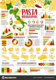 Spaghetti Number Chart Pictures Pasta Chart With Pasta Infographic With Italian