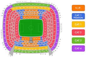 Tickets Madrid Com Seats Category In Bernabeu