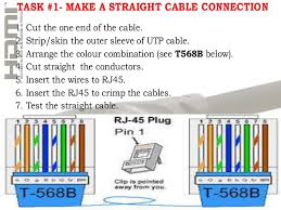 straight&cross over cable connection Rj45 Straight Through Wiring Diagram 11 unshielded twisted pair(utp) RJ45 Pinout Diagram