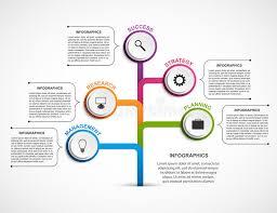 Infographic Design Organization Chart Template Infographics
