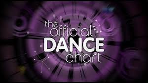 Official Dance Chart Future Hit Bump In Mtv Bits On Vimeo