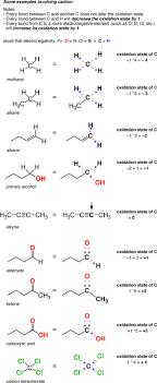 Oxidation States Of Organic Molecules Chemistry Libretexts