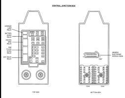 1999 ford expedition fuse panel diagram needed yellow bullet forums authorized dealer for