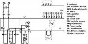 whirlpool gas range repair manual setalux us whirlpool gas range repair manual whirlpool dryer wiring diagram