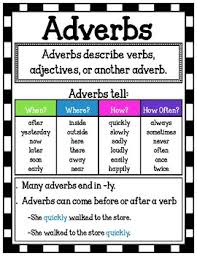 Adverbs Parts Of Speech Lessons Tes Teach