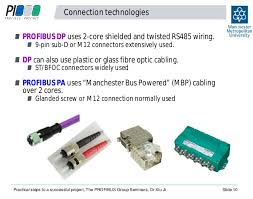 practical steps to a successful profibus project richard needham an connection technologies 1 0 profibus