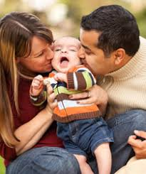 family relationships  early childhood development  university of  strong family relationships