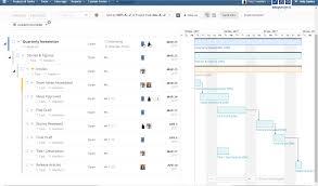 Sdlc Gantt Chart Example Sdlc Gantt Chart Example Easybusinessfinance Net