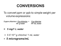 Microgram To Gram Conversion Chart How To Convert Microgram To Ppm