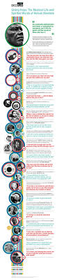 the musical life and spirited words of nelson mandela visual ly the musical life and spirited words of nelson mandela infographic