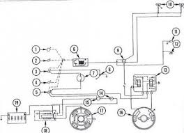 81 best tractors images on pinterest tractors, tractor and crane Fordson Dexta Wiring Diagram massey ferguson 135 tractor wiring diagram diesel system fordson dexta diesel tractor wiring diagram