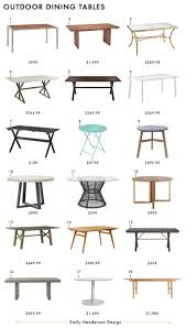 villa orange patio stool  ideas about patio dining on pinterest outdoor dining white pergola an