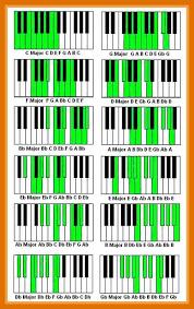 Piano Chord Progression Chart Pdf Ideas Reasonable Piano