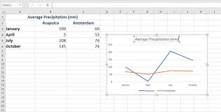 how to graph on excel how to make and format a line graph in excel