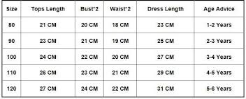 Skirt Size Chart For Toddlers 2019 2019 Little Girls Straps Floral Skirt Clothing Set Toddler Baby Girl Off Shoulder Blue Top Skirt Kids Outfits Summer 1 6t From Show_times 11 77