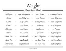 44 Complete Weight Chart Ounces To Pounds
