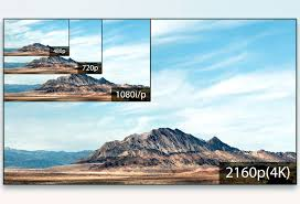 High Definition Resolution Chart What Is 4k Resolution Overview And Perspective Of Ultra Hd