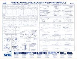 35 Paradigmatic Tig Welding Symbol