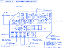 lexus sc400 1993 fuse box block circuit breaker diagram  carfusebox lexus sc400 1993 fuse box block circuit breaker diagram