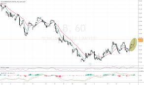 Slb Stock Price And Chart Nyse Slb Tradingview