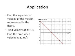 find the equation of velocity of the motion represented in the figure find velocity