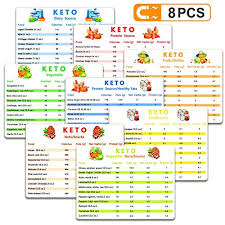 Food Chart Carbohydrates Fats Protein Food Charts Amazon Com