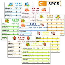 Keto Fruit Chart Food Charts Amazon Com