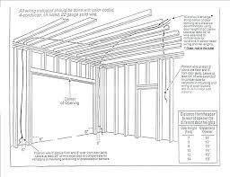 Commercial Garage Door Size Chart Wonderful Garage Door Operators Hormann Opener Problems