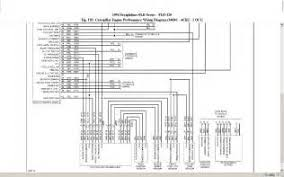 cat c13 wiring diagram cat image wiring diagram cat c13 engine wiring diagram images wide angle moreover yamaha on cat c13 wiring diagram