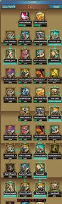 Lords Mobile Monster Hunt Hero Chart Gear And Talents For Lords Mobile Player One Lost