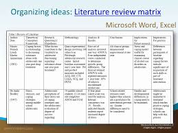 Literature Review Outline Template Literature Review Tips Ericn Us