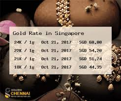 916 Gold Price In Singapore Chart Gold Rate In Singapore Gold Price In Singapore Live