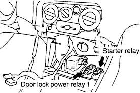 repair guides starting system starter autozone com Auto Start Relay Coil Wiring Auto Start Relay Coil Wiring #93 Auto Relay with Diode Wiring