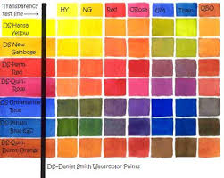Watercolor Combination Chart Watercolor Color Combinations At Paintingvalley Com
